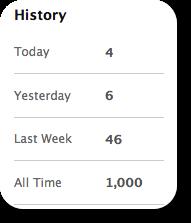 Ahimsa for WP hits 1000 downloads